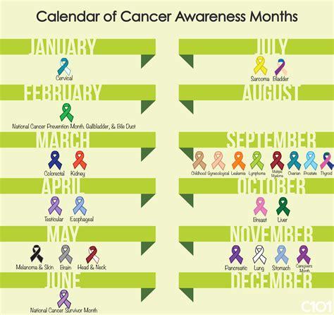 Cancer Calendar Navigating Cancer Cancer 101