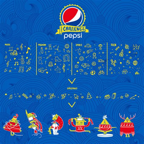 pepsi christmas creatures on behance