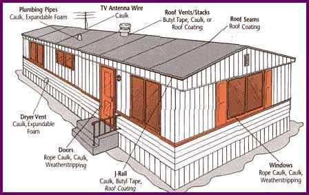 anatomy of a roof stack vent winterizing your manufactured home and save