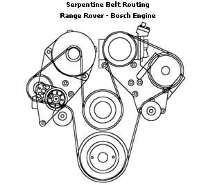 2006 land rover discovery fan belt repair serpentine belt routing and timing belt diagrams image details