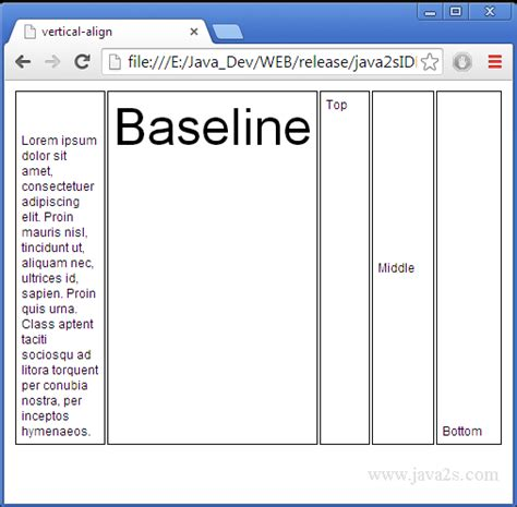 css tutorial alignment set vertical align to baseline in html and css