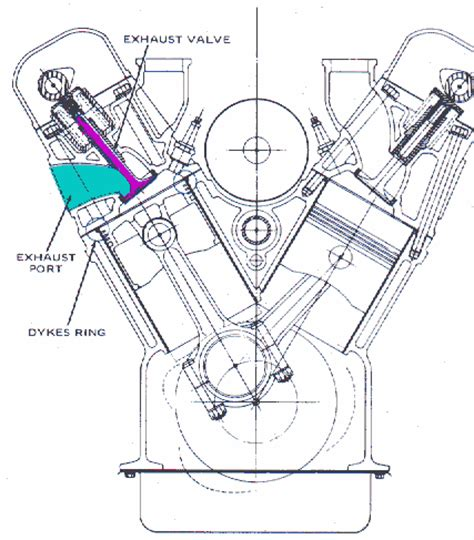 Plumbing Manifold Definition by Exhaust Valve Definition By Babylon S Free Dictionary
