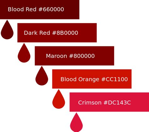 Blood Red Color Code | file blood color palette svg wikimedia commons