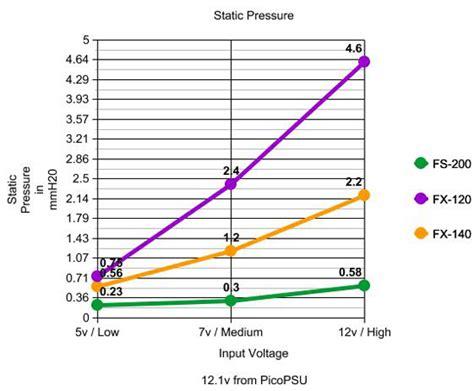 high static pressure fans static pressure fans klimaanlage und heizung zu hause