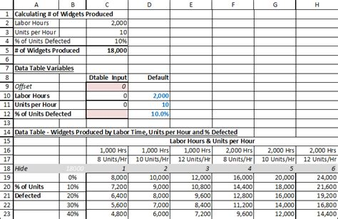 one variable data table excel how to create a three variable data table in excel