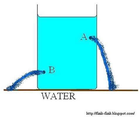 pressure in liquids zaem