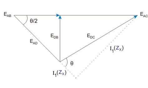 vector diagram of inductor vector impedance meter