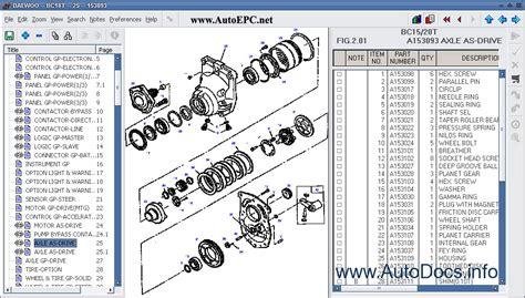 Forklift Pro Engine By Ekfantoys daewoo doosan forklift parts catalog order