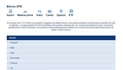 azione banco popolare azioni banco popolare bp mi grafico quotazione in