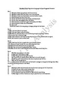 The Book Thief Essay Notes by The Book Thief Analysis Essay
