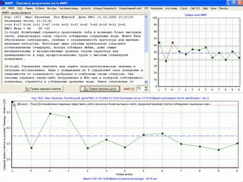 mmpi test программу тест mmpi 2 dallasbackuper
