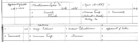 Shelby County Birth Certificate Records Christensen Birth Records