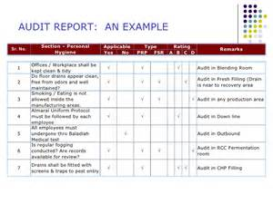 gmp audit report template gmp auditor course