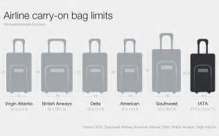 Does United Charge For Luggage how big is your carry on travel unites
