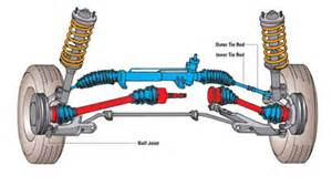 Car Shocks Issues Service Safety Tips Tech Net Professional Auto Service 174