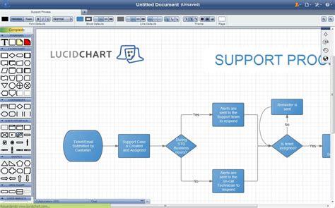lucid flowchart lucidchart alternatives and similar software