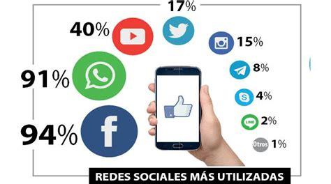 imagenes de las redes sociales mas populares facebook y whatsapp las redes sociales m 225 s usadas en