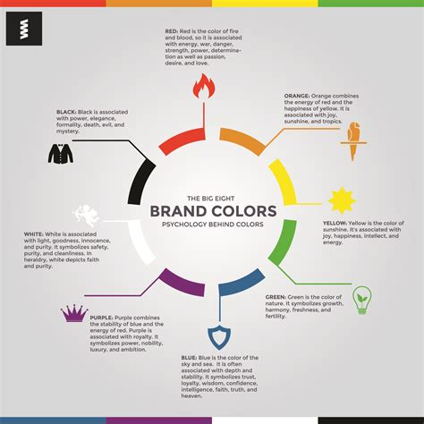 7 Colors And How They Affect Our Moods by Colors Play A Important In Our Lives Whether We