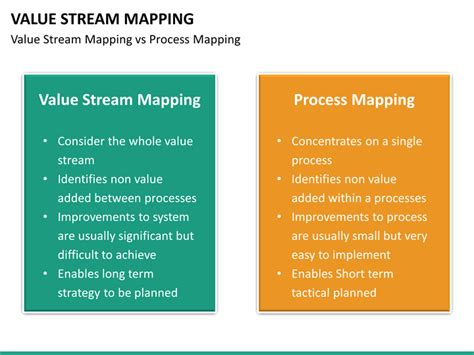 value mapping template powerpoint value mapping powerpoint template sketchbubble