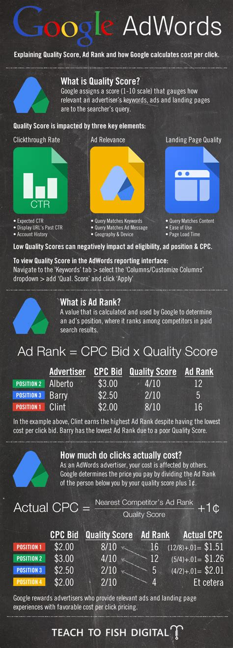 Seo Explanation 1 by An Explanation Of Adwords Quality Score Ad Rank