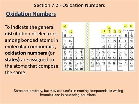 section number ppt chapter 7 chemical formulas and chemical compounds