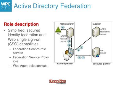 windows server  upgrading active directory