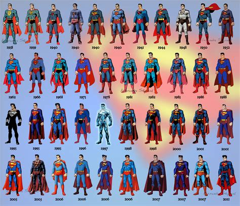 The Sad Evolution Of Costumes by What Do You Think About Superman S Dc Rebirth Costume