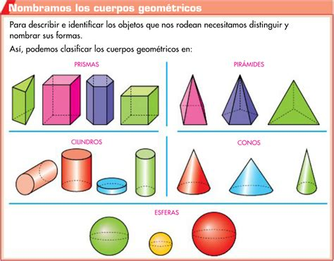 figuras geometricas mas importantes los de 2 186 ciclo de mendialdea1 cuerpos geom 233 tricos
