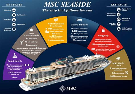 Cabin Open Floor Plans by Introducing Msc Seaside The Ship That Follows The Sun