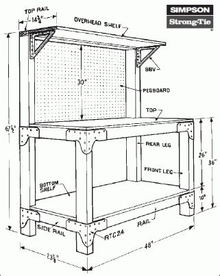 free reloading bench plans 171 daily bulletin