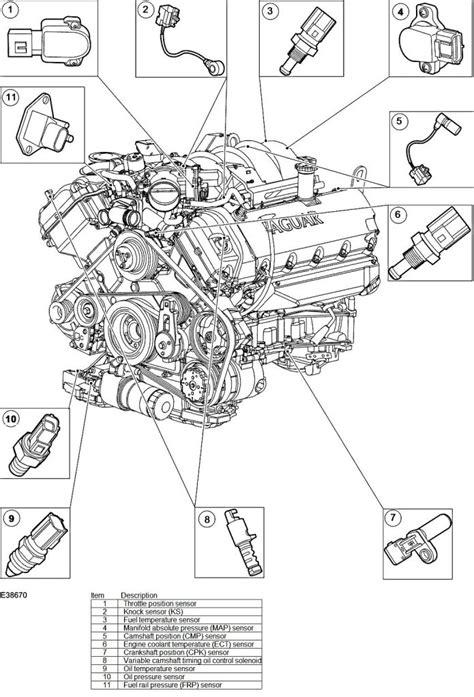 Knock sensor replacement - Jaguar Forums - Jaguar