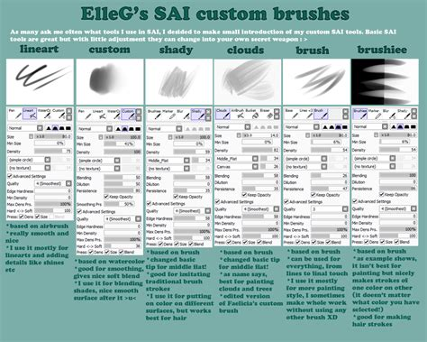 paint tool sai custom brush tutorial 1000 images about sai guides tutorials on
