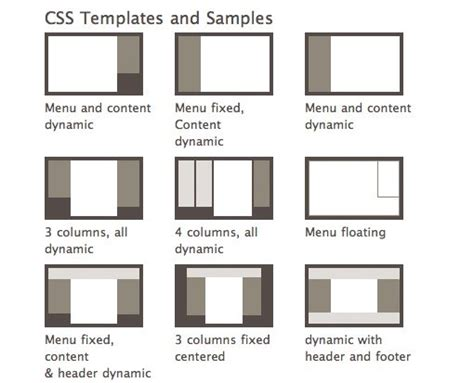 simple html css layout code 715 awesomely simple and free css layouts design shack