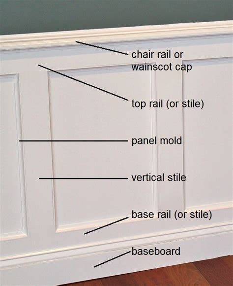 How To Design Wainscoting Planning A Wainscoting Installation Pro Construction Guide