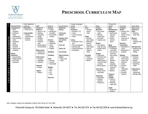 kindergarten curriculum map template 7 best images of printable preschool curriculum free