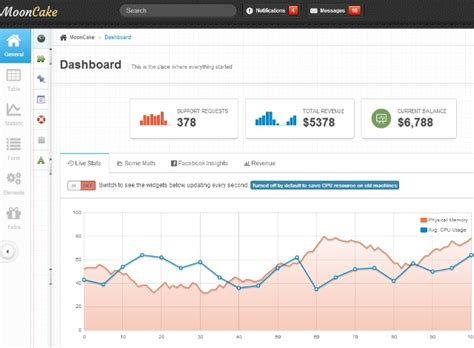 responsive admin templates 46 highly responsive admin templates for your websites