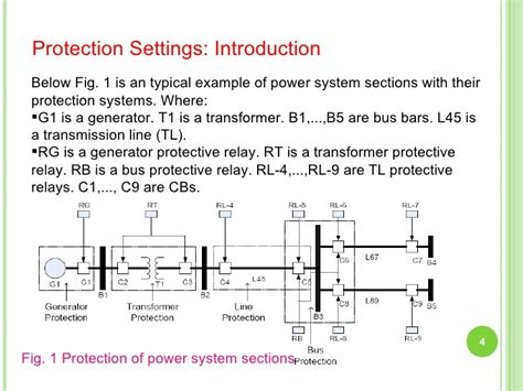 protective relaying for power generation systems power engineering willis books power system protection