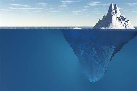 The Iceberg the anger iceberg