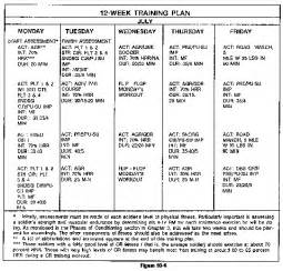 navy plan of the day template army pt calendar exle calendar template 2016