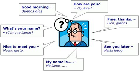 si tienes preguntas in english si tienes problemas para escuchar consulta nuestras