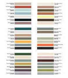 modern color palette 2017 miniature mid century modern and karen walker for resene