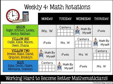 rotation program template managing time in the classroom the brown bag