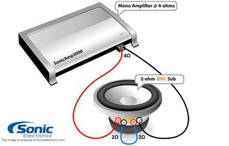 sub box wiring diagram wiring diagram midoriva