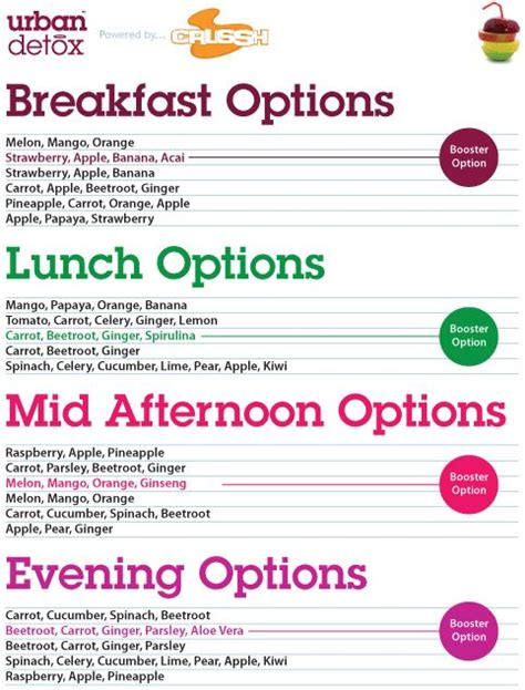Detox Menu Ideas by Detox Juice Menu Fooood