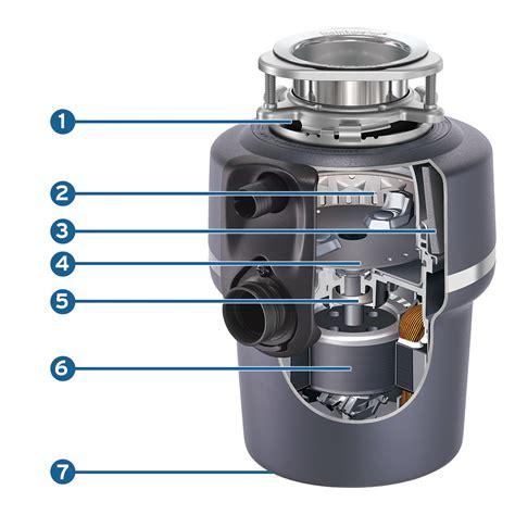 In Sink Erator Garbage Disposal by Insinkerator Essential Xtr Garbage Disposal 3