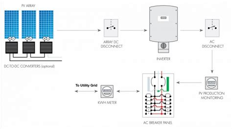 Power Lifier Ev power grid schematic get free image about wiring diagram