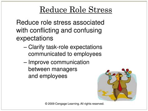low stress high profit negotiations how to improve your confidence and results books ppt chapter 6 learning and performance management