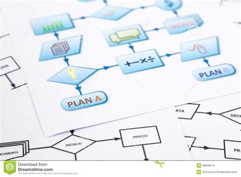 flowchart arrows business plan flow chart mind mapping software free