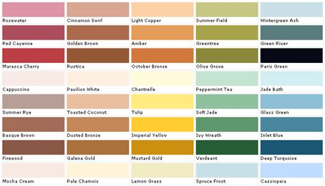 sherwin williams paint color chart valspar lowes