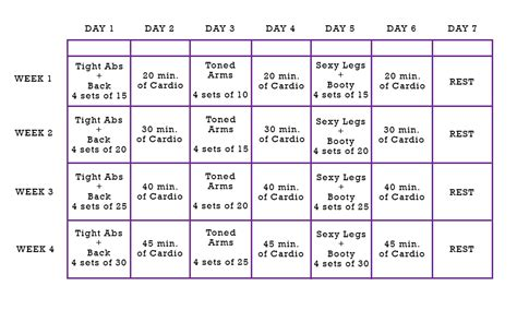 layout a week blog weekly gym workout routine for beginners eoua blog